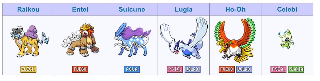 Pokemones Legendarios